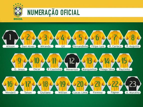 巴西国家队号码