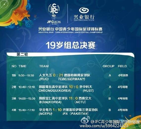 青年比赛-中国球队0-21惨败 大学生遭高中队狂屠