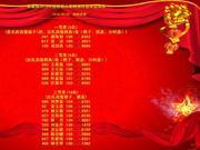 陈毅杯2016中国围棋大奖评选 幸运网友名单出炉