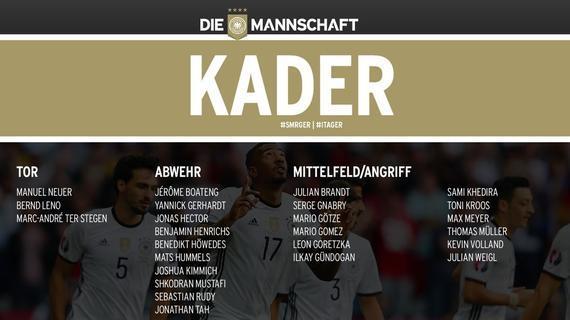 德国最新一期国度队名单