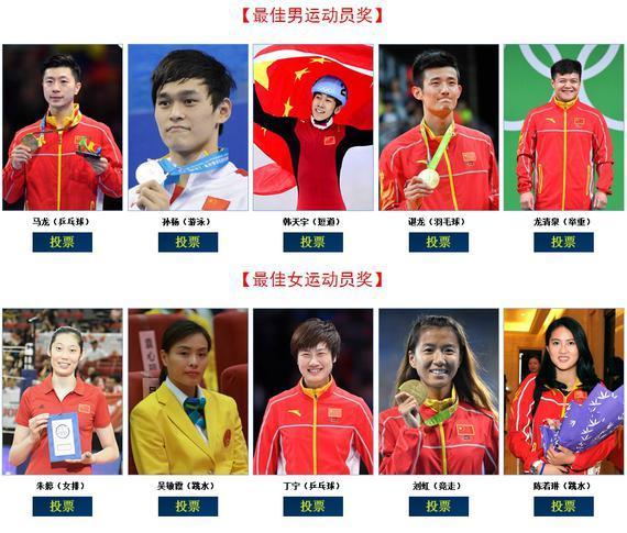 2016中国十佳劳伦斯冠军奖投票