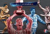 欧洲杯传奇球星英雄榜