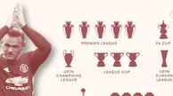 细数鲁尼16座红魔奖杯