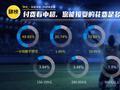 中超消费调查:5成球迷反对付费观赛 不满意草皮