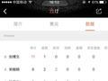 3x3南昌站-Answer队晋级决赛