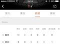 3x3黄金联赛石家庄站-No who队打爆21分进决赛