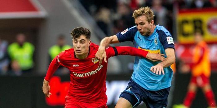 欧洲红星:随时可以出国踢球 已积累足够国际经验