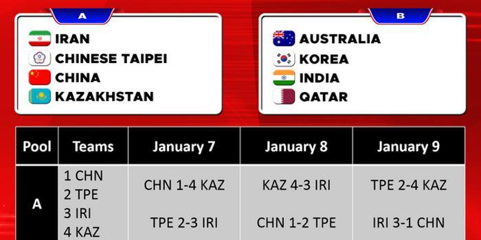 东京奥运亚洲男排落选赛 中国男排小组赛战伊朗