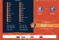 两度交锋两送乌龙 奥格布梅开二度武汉4-0江西