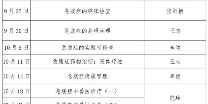 中國馬會馬匹急腹癥專題開課通知(含報名方式)