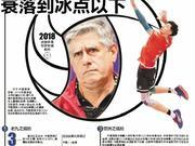 中国男排衰落到冰点以下 东京奥运逐梦遥不可及