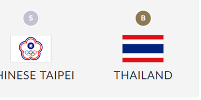 金牌快讯:亚运会龙舟男子200米中国队夺冠