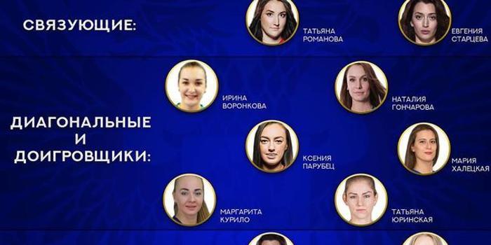 女排奧運資格賽巴西俄羅斯名單 加比岡察洛娃領銜