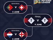 欧国联半决赛对阵:英格兰战荷兰 葡萄牙PK瑞士