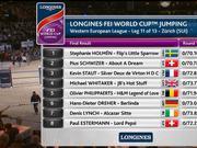 视频-国际马联场地障碍赛现场 瑞典女骑手夺冠