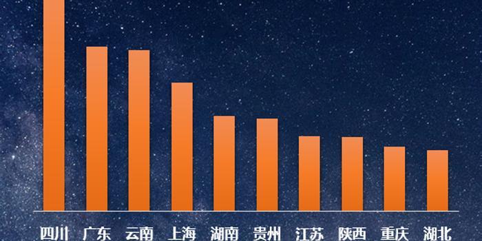 陕西、西安双双霸榜跨省旅游目的