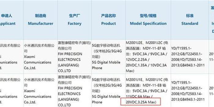 小米5G新机获3C认证:最高支持66W快充
