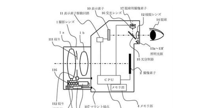 佳能公布无反相机眼控对焦专利
