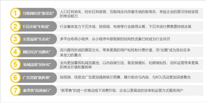 QM中国移动互联网秋季报告:用户及时长总盘双双停滞