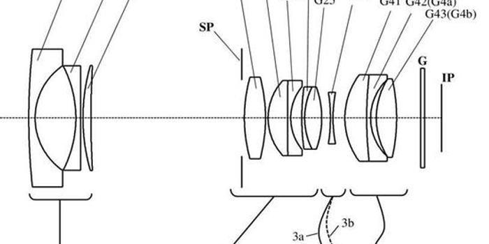 佳能公布EF-M 12-48mm F1.8-4镜头专利