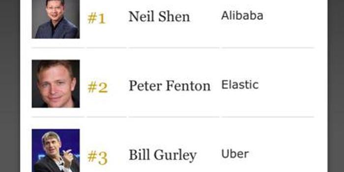 谁是全球最佳创投人?沈南鹏第一,21名华人上榜创新高