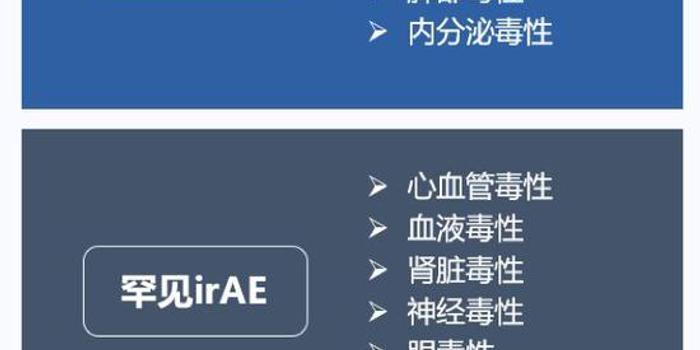 北京赛车开奖结果直播_免疫治疗会有哪些副作用?如何正确处理?