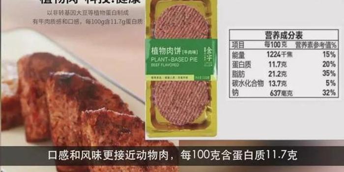 """""""人造肉""""走紅 是資本噱頭還是健康食品新趨勢?"""