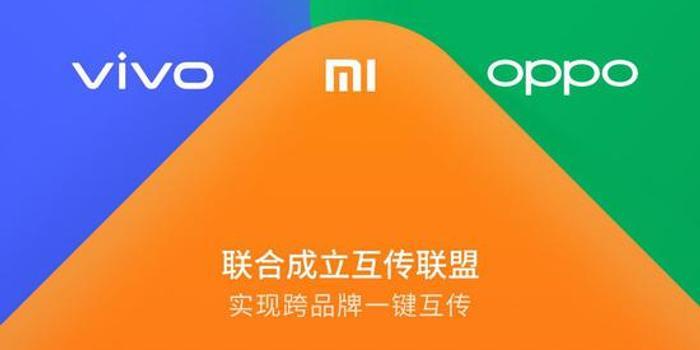 小米、OPPO、vivo成立互傳聯盟 實現跨品牌一鍵互傳