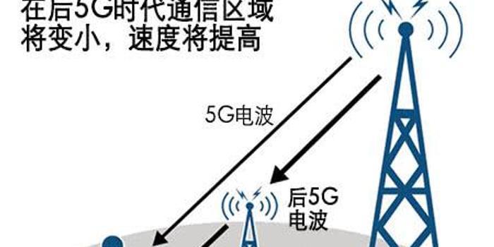 """江苏十一选五开奖结果_不甘落后 日本要联手欧洲在""""后5G""""技术上逆袭"""
