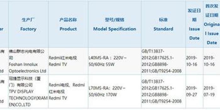 40英寸红米电视已通过3C认证