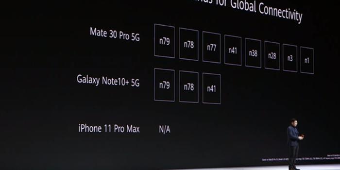 5G手机,着急也没用