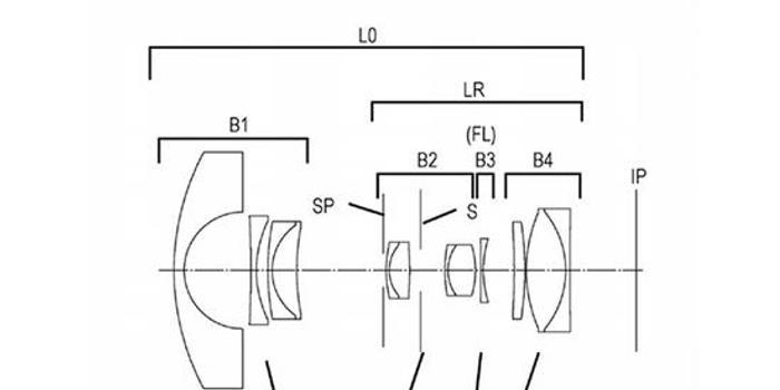 佳能公布无反版本8-15mm鱼眼镜头专利