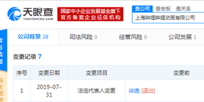 徐逸卸任上海嗶哩嗶哩動畫法定代表人 鄭彬煒接任