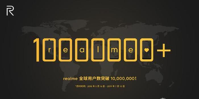realme手机全球用户突破1000万 8月15日举办粉丝节