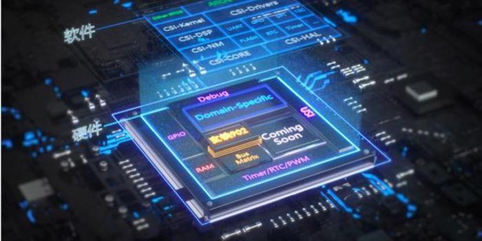 平头哥宣布开源MCU芯片平台 成首家芯片平台开源企业