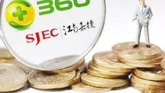 你所不知道的360借壳账本:私有化参与方怎么赚钱?