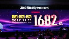 2017天猫双11成交额1682亿元 支付达14.8亿笔