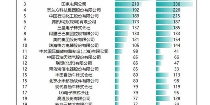 2019年各大动o+排行_2019年最具性价比英国大学排行榜TOP50新鲜出炉 带你认