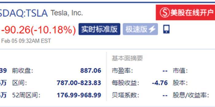 特斯拉开盘大跌7.18% 报823.39美元