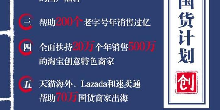双色球缩水工具_直击|阿里发布新国货计划:助200个老字号年销售过亿