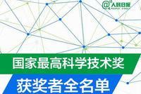 历届国家科学技术奖获得者名单:袁隆平屠呦呦上榜