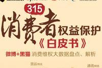 黑猫发布消费者权益白皮书:多角度透视消费维权状况