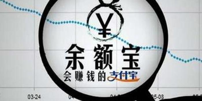 太阳城申博_天弘余额宝全面取消限购 但对投资者吸引力不如以往