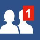 創紀錄!一季度Facebook移除22億假賬號
