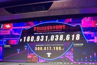 京东6•18购物节下单金额超过1800亿