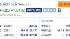 特斯拉摘牌上海临港近1300亩地块 开盘涨1.54%