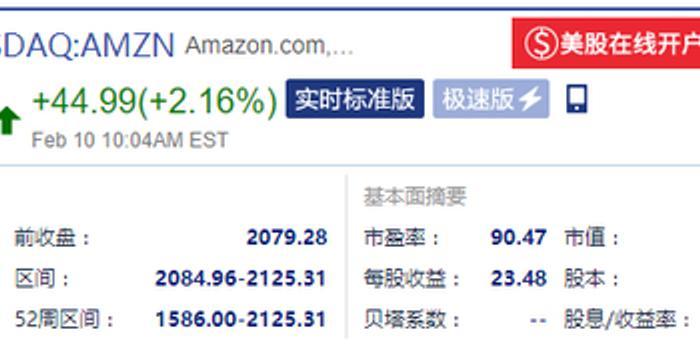 美股开盘亚马逊股价涨2.16%创历史新高