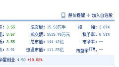 乐视网开盘跌9% 昨日恒大健康称贾跃亭欲踢恒大出局