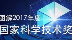 最全!2017年度国家科学技术奖获奖名单