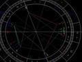 占星+紫微:论断桃花运